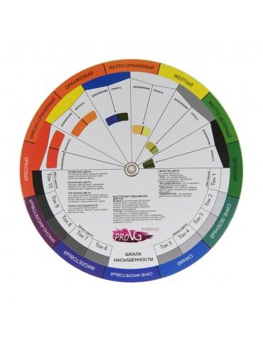 Цветовой круг, PROVG